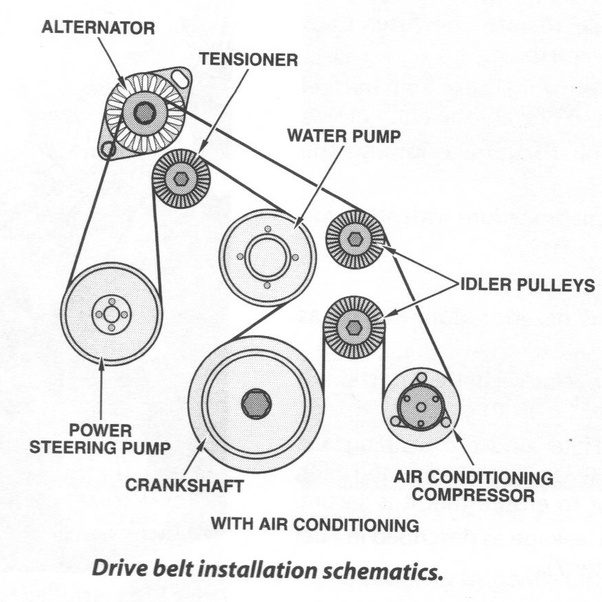 How Does An Idler Pulley Work