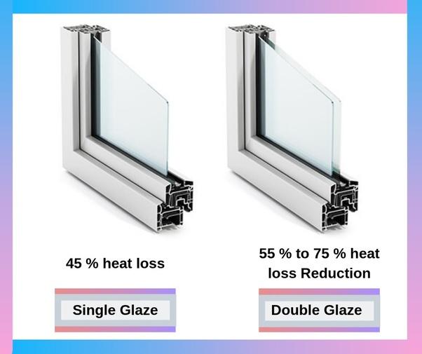 How to tell if my window is double glazed or single glazed ...