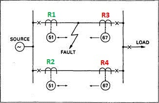 What is directional and non directional relay? - Quora