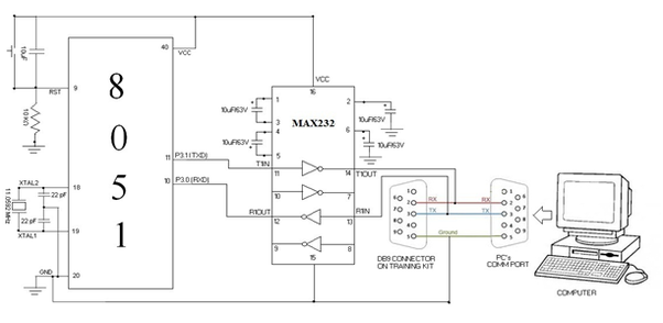 What is difference between RS232 and UART? - Quora