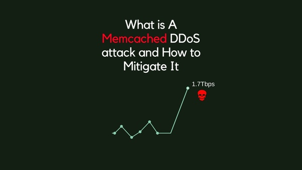 How does a Memcached DDOS work? How did Memcached amplify the DDOS
