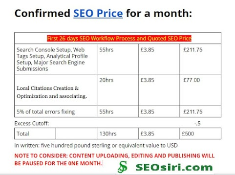 seo price template
