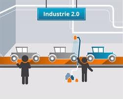 sejarah Industri 2.0