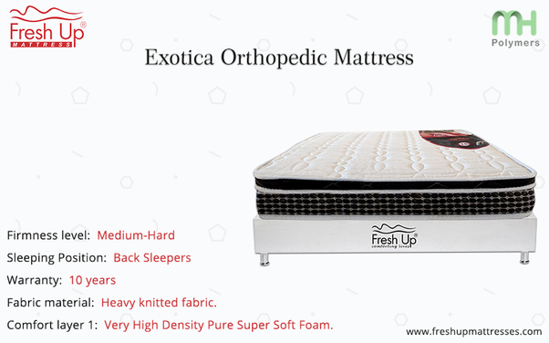 Which Is The Best Back Support Mattress In India Quora