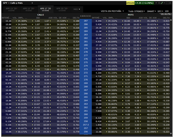 Macro Risk Advisors Trades Options
