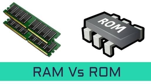 What S The Difference Between Ram And Rom Quora