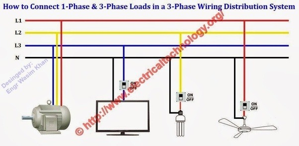 How do we get a domestic single phase supply from a 3 phase plant as in the above diagram for desktopcfl and fanneutral wiren is common for all and other phase wire is connected to l3l2l1its your choice asfbconference2016 Choice Image