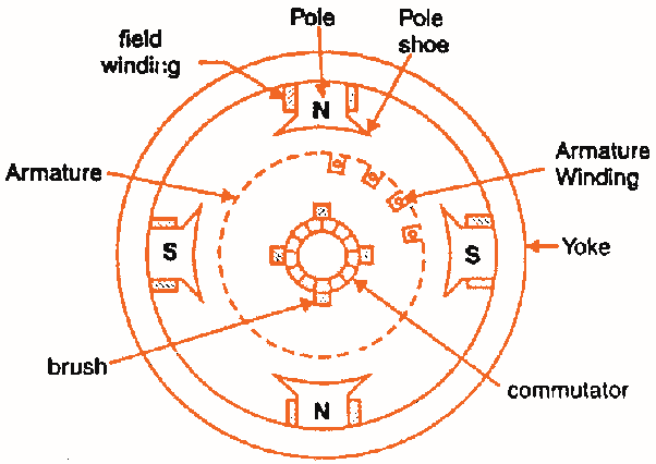 Half Cross Section Of Pole Slot Spoke Rotor Brushless Permanent Mag  Motor Under further Main Qimg A F Af Bf Dda A B E further A C Be D E A Db Cad Beb Version additionally Energyzarr F Large furthermore Maxresdefault. on brushless motor winding diagram