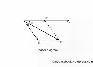 What is three ammeter method quora from phasor diagram we have advantages ccuart Image collections