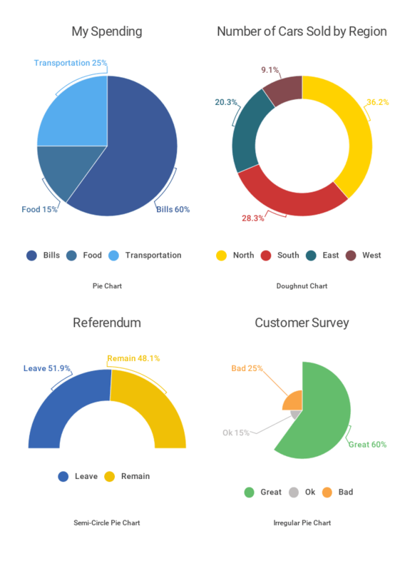 How to automatically create pie and bar charts from a csv quora it is a free online charts maker tool that offers that four of the most used pie chart types classical pie chart doughnut chart semi circle chart and ccuart Images