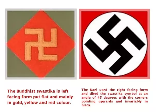 Is The Swastika Unfairly Villified Due To Its Nazi Connection