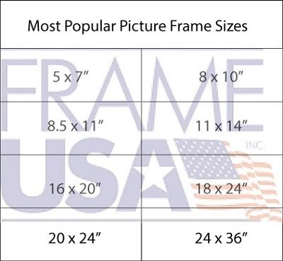 What is a standard picture frame size? How is this determined? - Quora