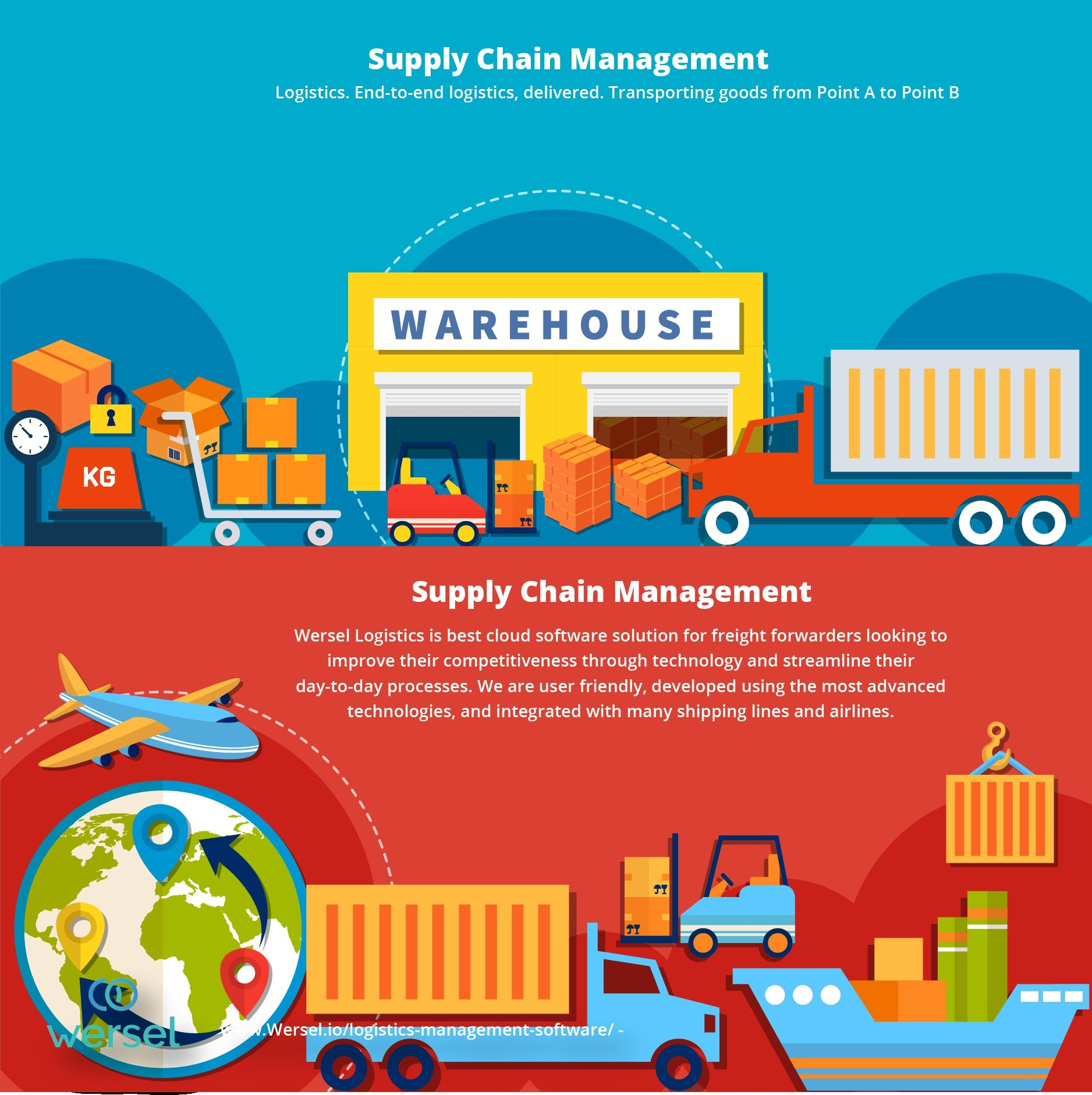 What does the future of supply Chain Management look like