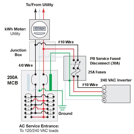 [SCHEMATICS_4CA]  Why is a fuse placed before a switch? - Quora | Wiring A 120 Fuse Box |  | Quora