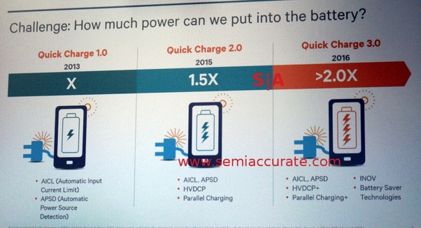 Does The Redmi Note 7 Pro Included Charger Support Quick Charging Quora