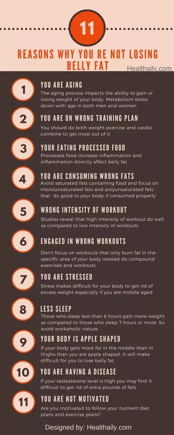 Abnormal weight loss definition