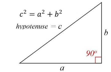 A Leg Of A Right Triangle Is 4 Units And The Hypotenuse Is 9 Units How Do I Find The Length Of The Other Leg In Units Quora