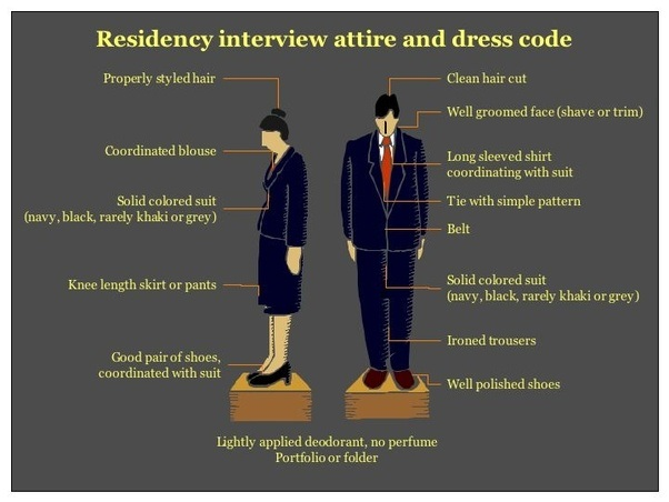 Amazing The Right Way To Answer Residency Interview Questions