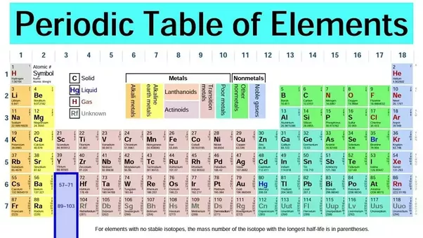 Which Element Has The Atomic Number 26 Quora
