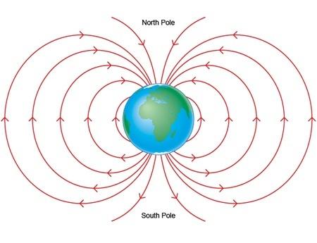 Earths Magnetic Field Diagram Wiring Diagram