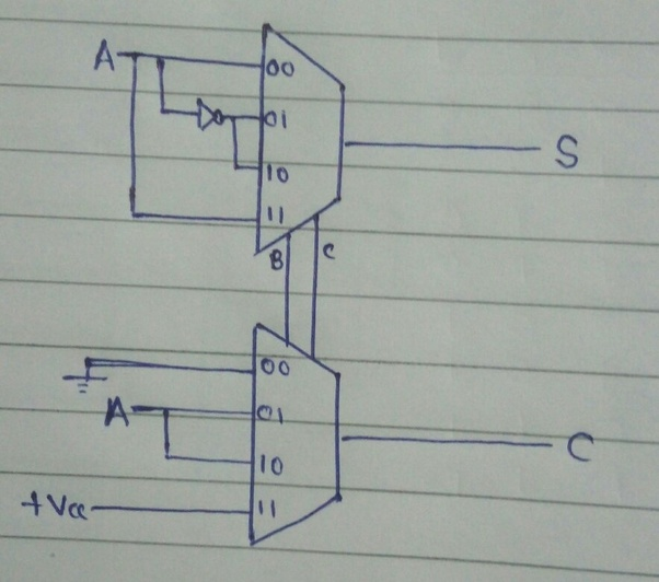 block diagram of 4 to 1 multiplexer logic diagram of 4 to 1 multiplexer how can we implement full adder using 4 1 multiplexer quora