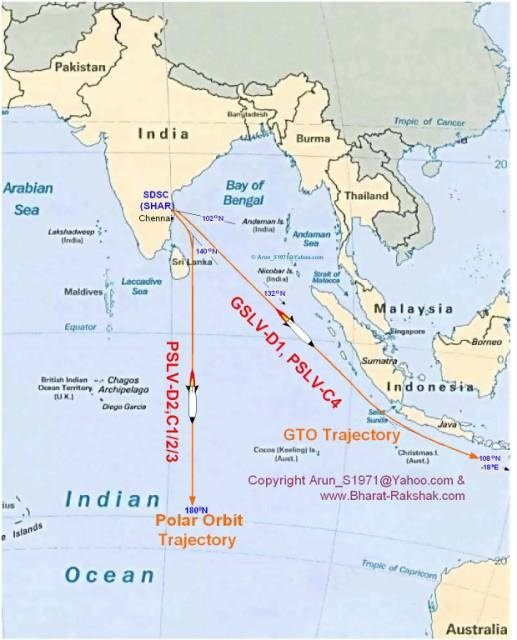 Why was Sriharikota chosen by ISRO as the place to launch rockets ...