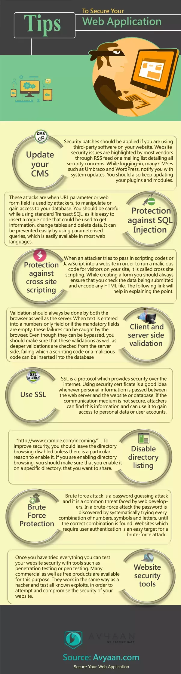 See More   Web Application Security Testing Services India  Avyaan