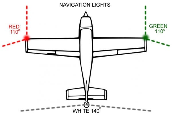 (Navigation Lights Are Normally Always Left On By The Pilots Because In The  Dark It Helps Others See What Direction The Plane Is Facing. Great Ideas