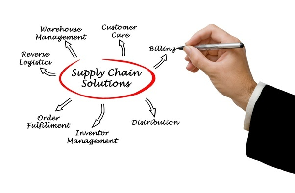 parties involved in the supply chain Why blockchain is not just for banks  but what about the other parties involved in trade  cscmp's supply chain quarterly is published by supply chain.
