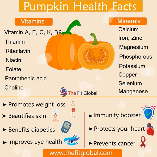 What Are The Health Benefits Of Pumpkin?