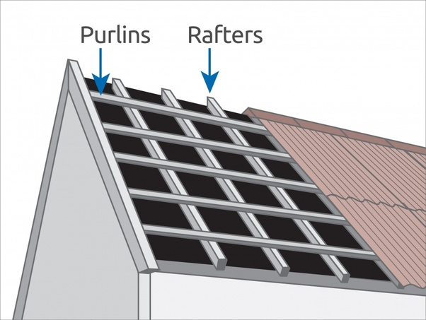 What Is A Purlin And What Is A Rafter Quora