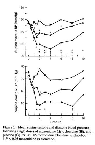 aciphex 20 mg comprimidos gastrorresistentes
