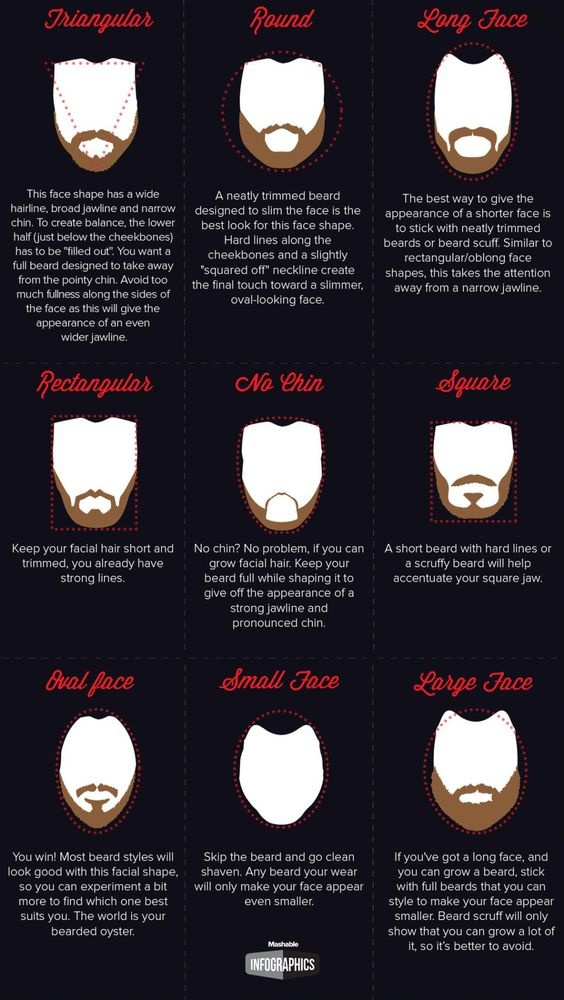 What S The Best Beard Style And Hairstyle For A Someone With A Round