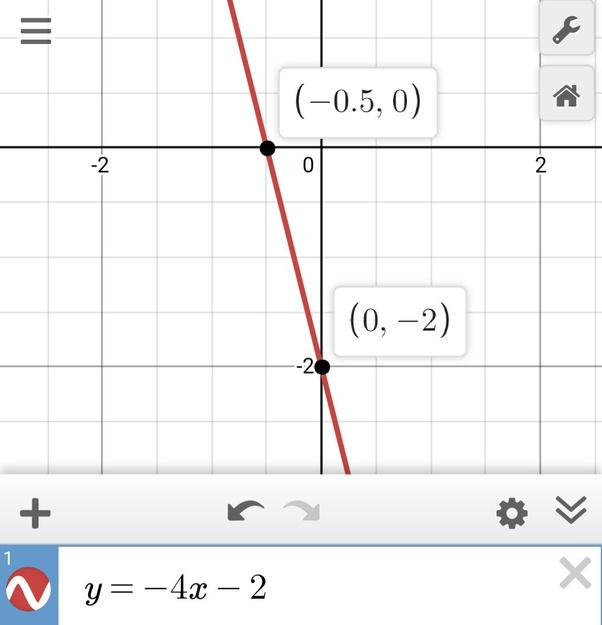 how to graph y 4x 2 quora how to graph y 4x 2 quora
