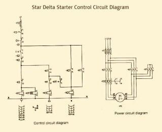 what is control circuit for star delta starter of a 3 phase motor rh quora com