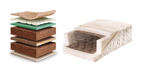 Do Not Compare Between Spring And Coir As Mattresses Tends To Be Higher End You Should Mix Up The Two