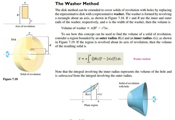 What S The Difference Between Disk Method Washer Method And Shell Method In Calculus Quora