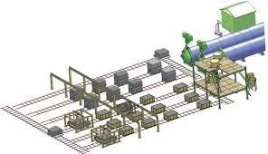 What are the benefits of an AAC brick plant? - Quora