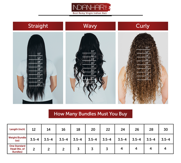 Is 3 Bundles Of Hair Enough For A Sew In Quora