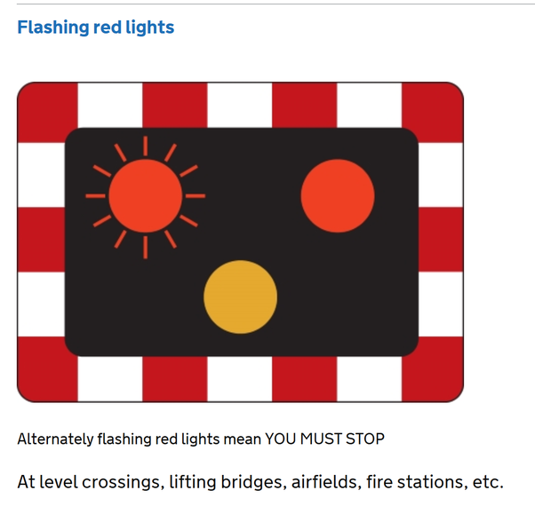What Does A Flashing Red Traffic Light Mean Quora