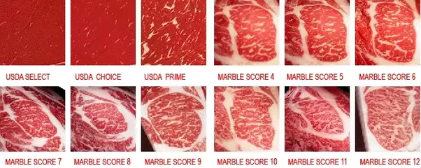 What Is The Best Way To Prepare Steak What Is The Best