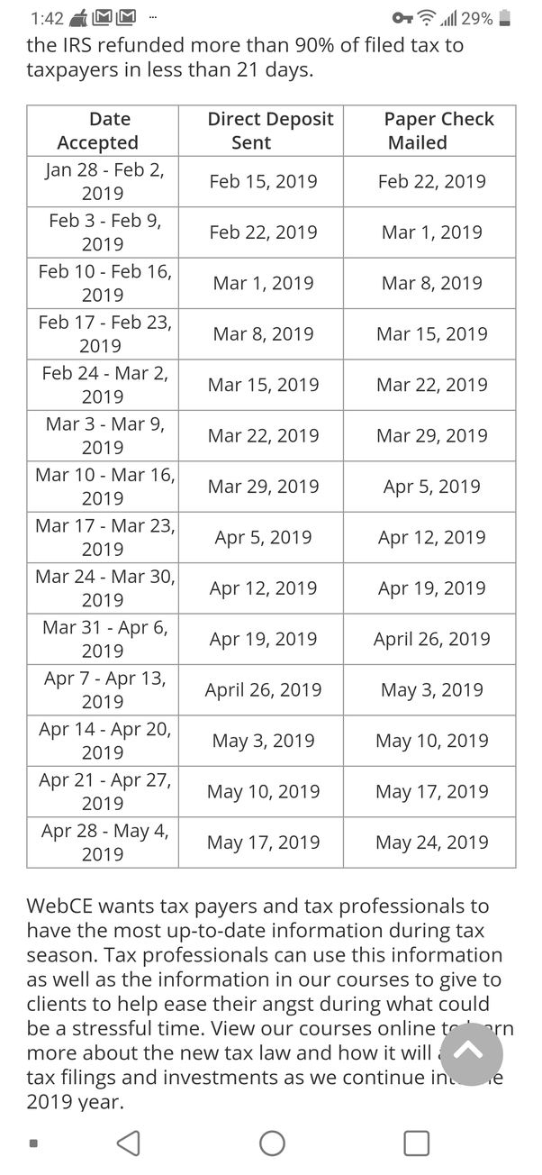 Tax Refund Calendar 2019 When can I expect my 2018 income tax refund from my state of