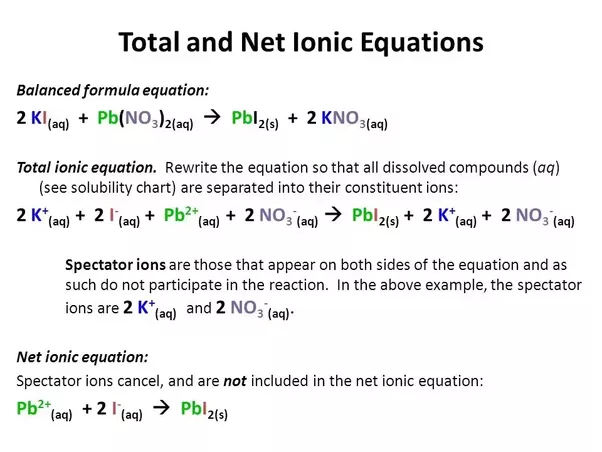 how to write balanced ionic equations Chemistry - how to write a balanced equation given the word equation, practice with writing and balancing equations, examples with step by step solutions, write chemical equations from word.