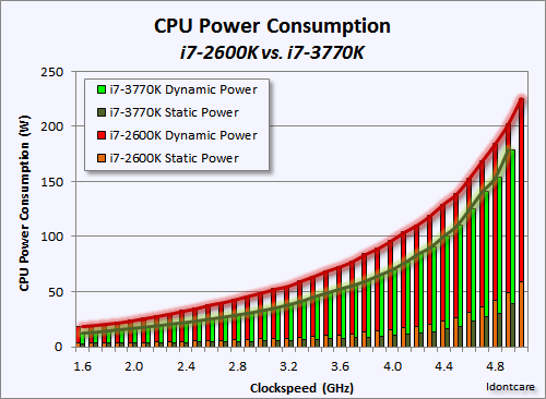 Why Are We Still Stuck Within The 3 3 5 Ghz Range In Terms