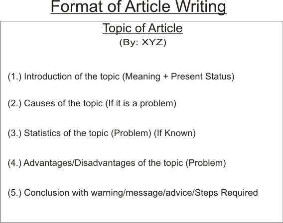What is the latest format of all of the writing sections in the