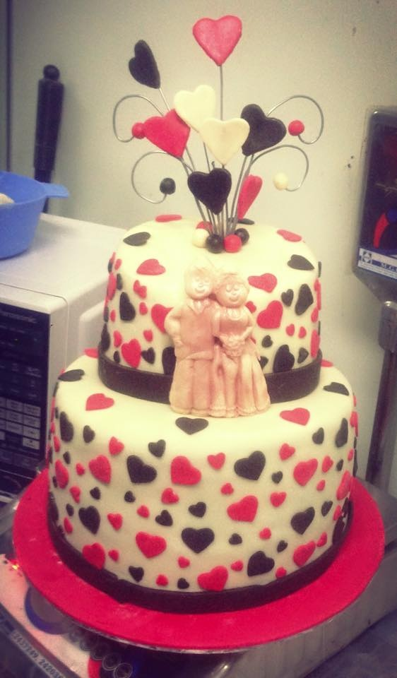 How are your wedding cakes priced? - Quora