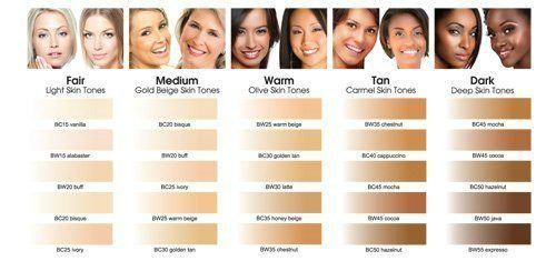 What does 'dark skin' mean? What qualifies as dark skin ...