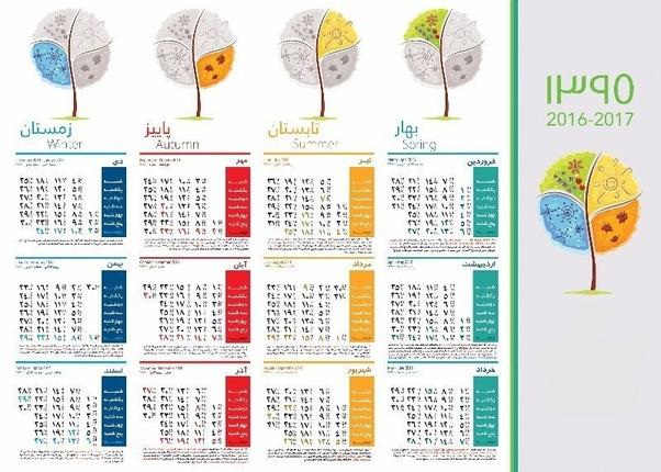 Persian Calendar Pdf