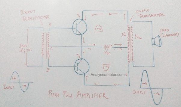 What is push-pull circuit? - Quora