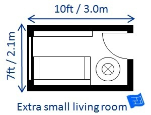 What is the average size of a living room quora for Average family room size